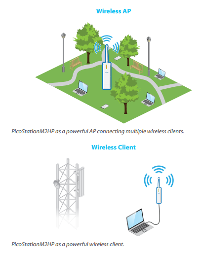 Wi-Fi радиомосты, WiFi мост - каталог, цены, купить на wifi.kz