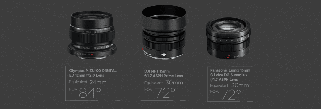 X5R Lenses