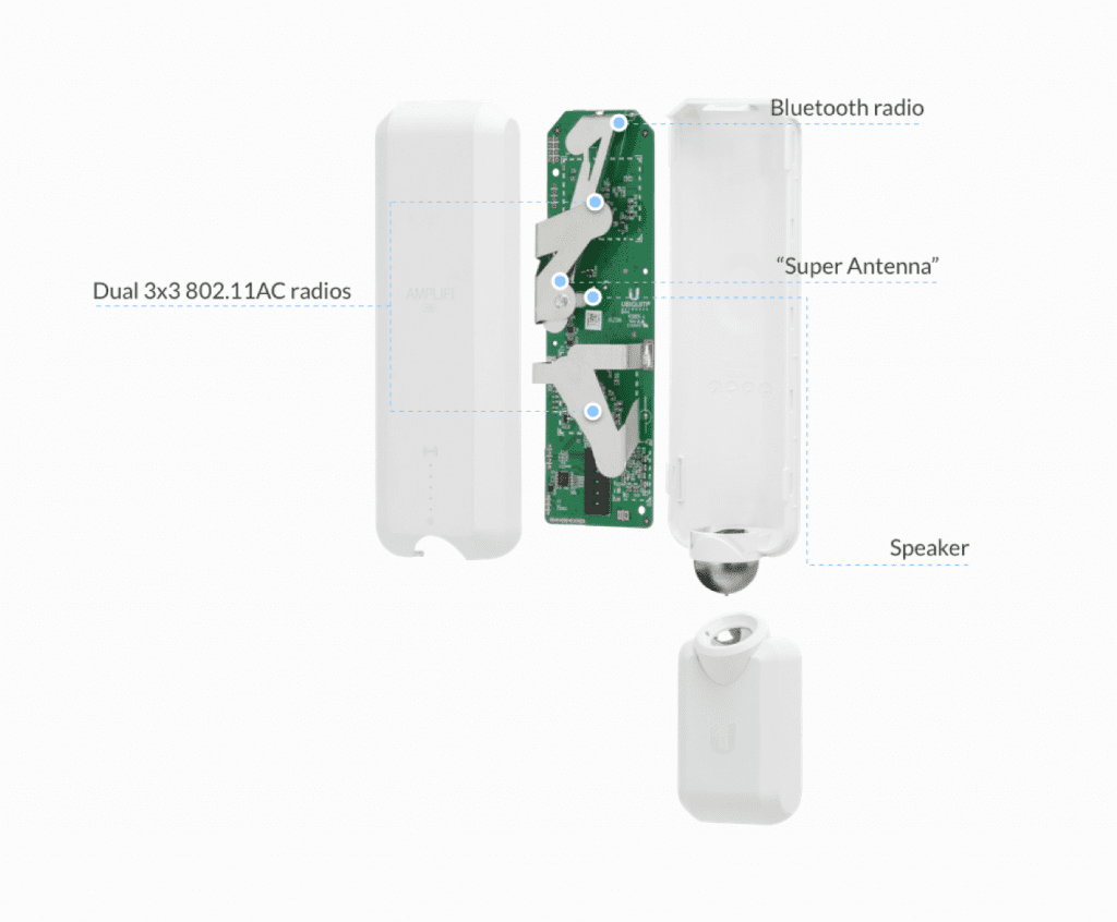 Exploded view of the Mesh Point HD Design