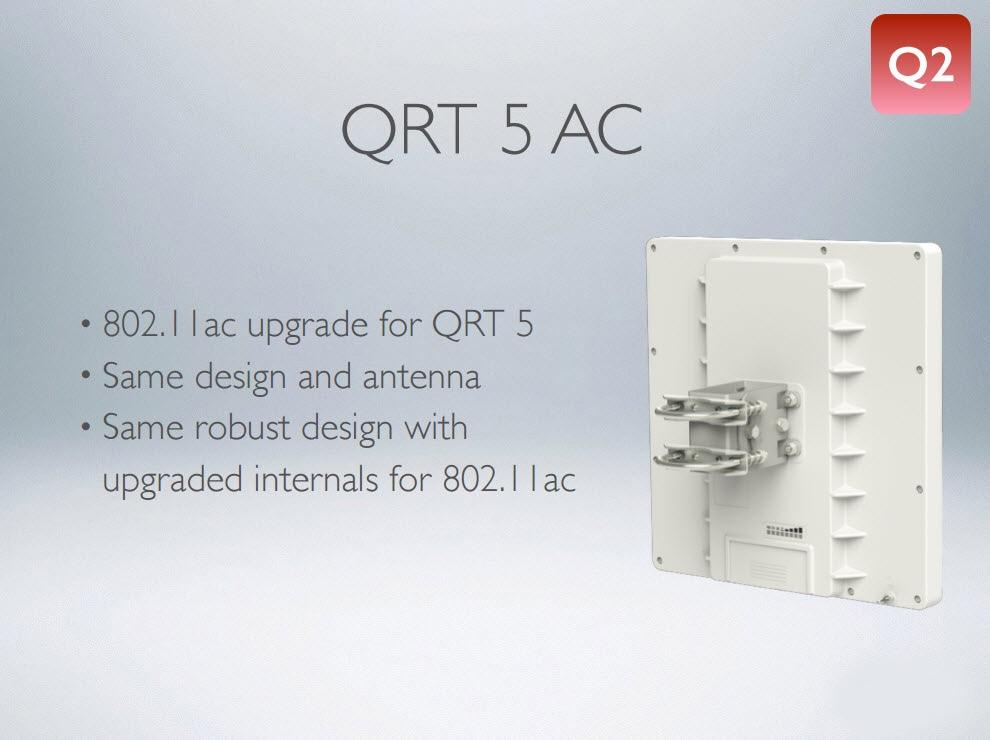 QRT 5 ac