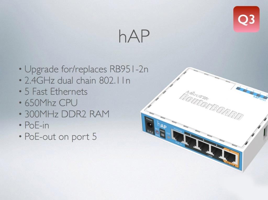 RB951-2n